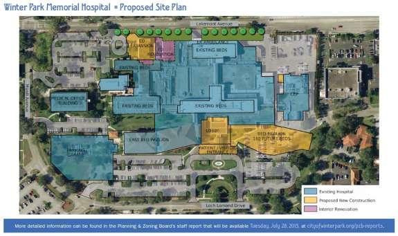 winter park hospital plans  90m expansion