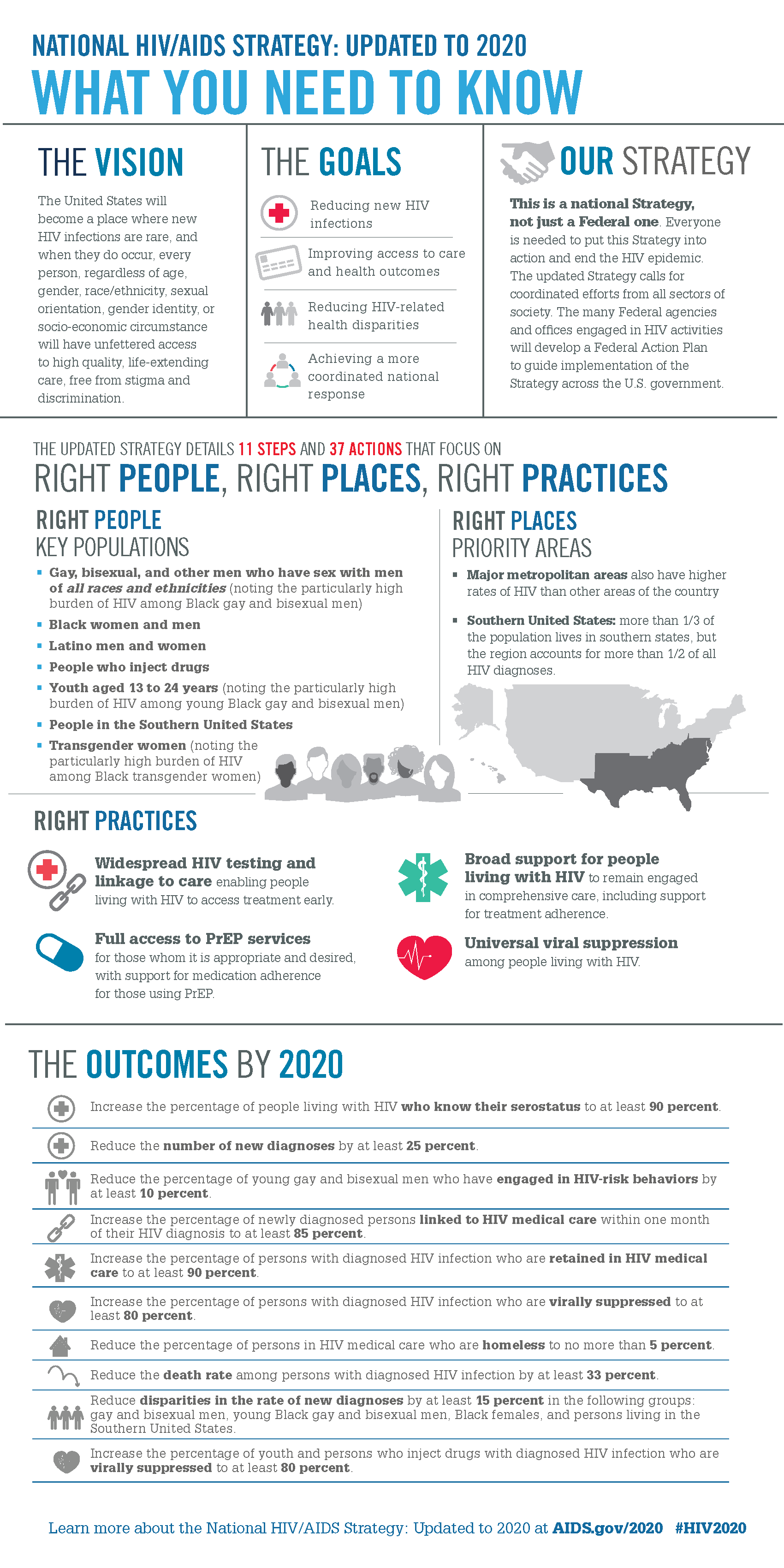 Hiv 2020 plan to impact florida health news florida - Healthy people 2020 is a plan designed to ...