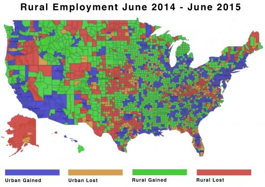 Nationwide, Rural Jobs Continue to Gain Ground