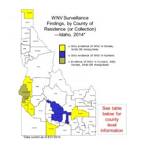 The latest data for West Nile cases in Idaho