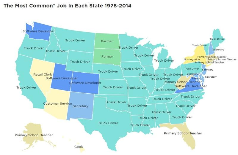 This screen grab shows the most common jobs in 2014. Check out the interactive map to see when secretary and farmer were Idaho's most common jobs.