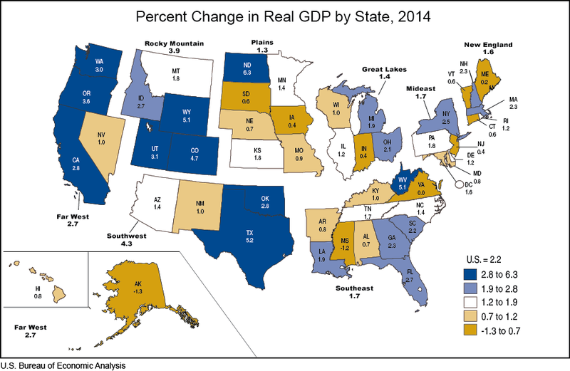 Idaho came in 12th when it comes to growth in GDP.