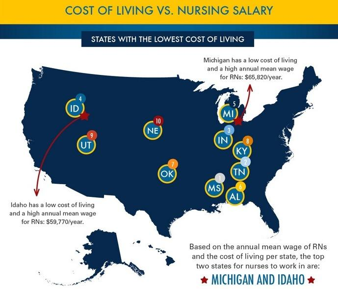 Drexel University made this map as part of an info-graphic to educate nursing students on career opportunities around the country.
