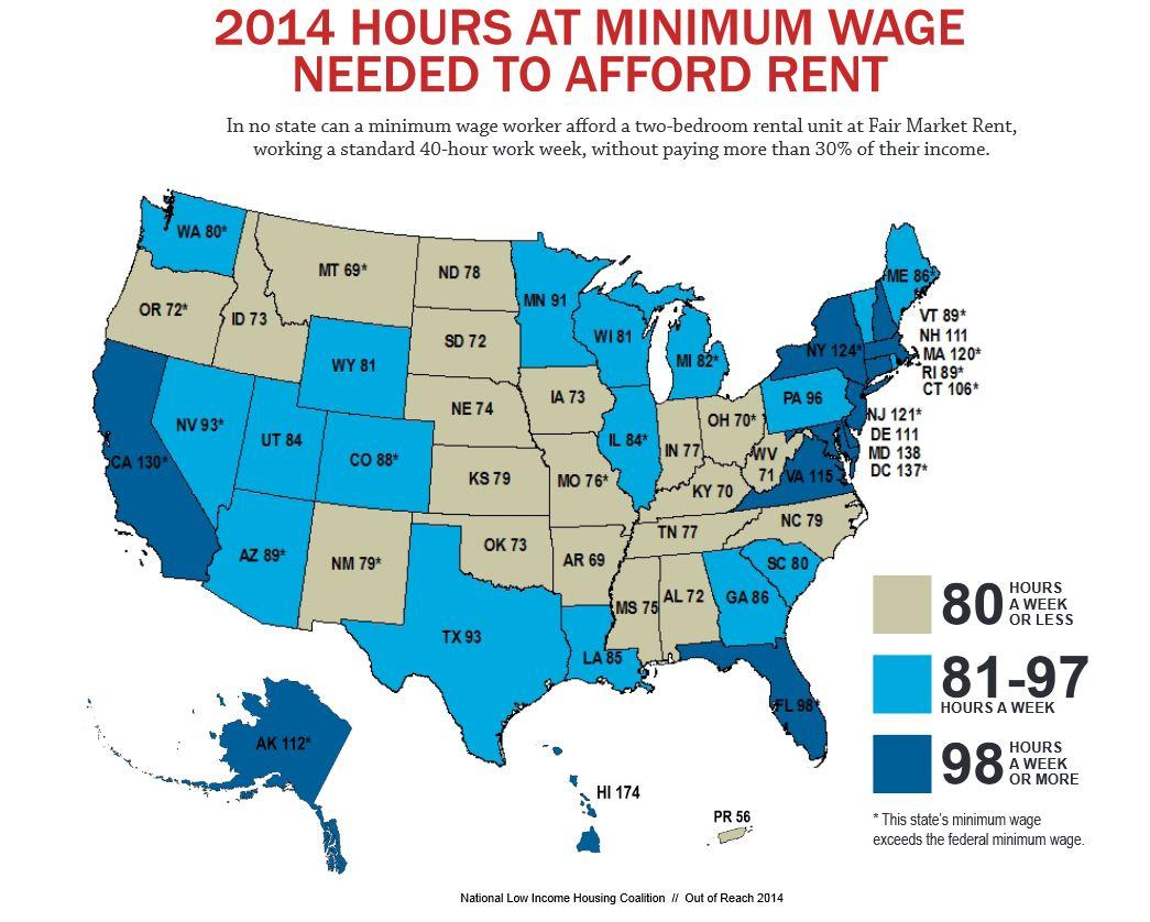 Report It Takes A 73 Hour Work Week To Pay Rent On Idahos Minimum Wage