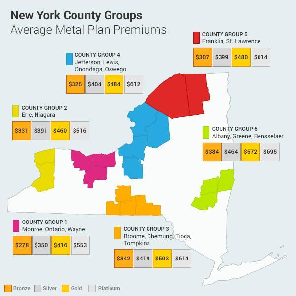 Average Metal Plan Premiums By New York County Groups