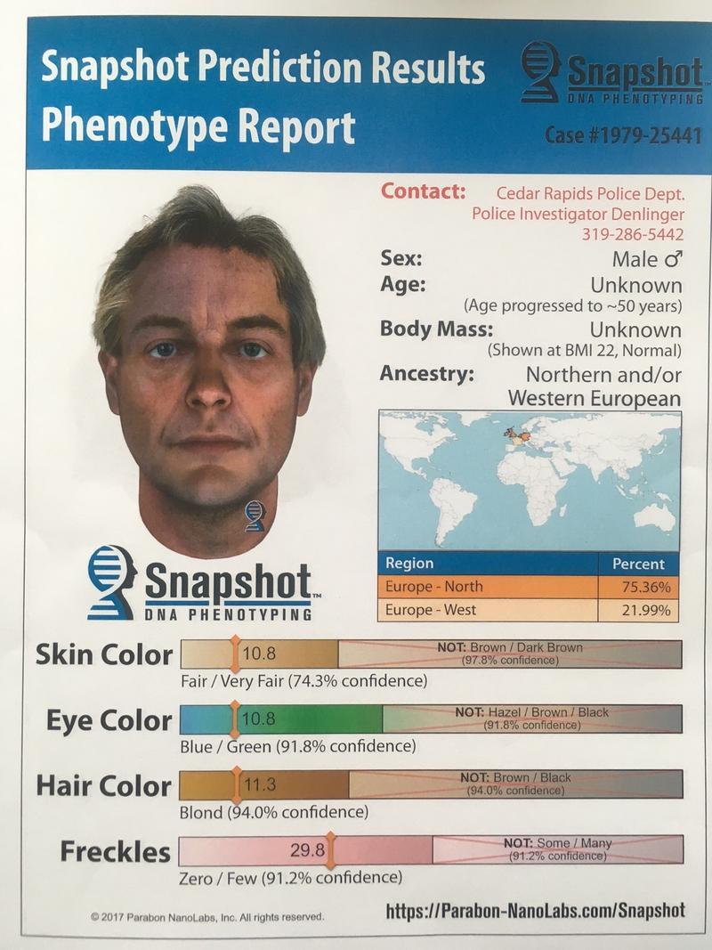 Suspect composite age 50