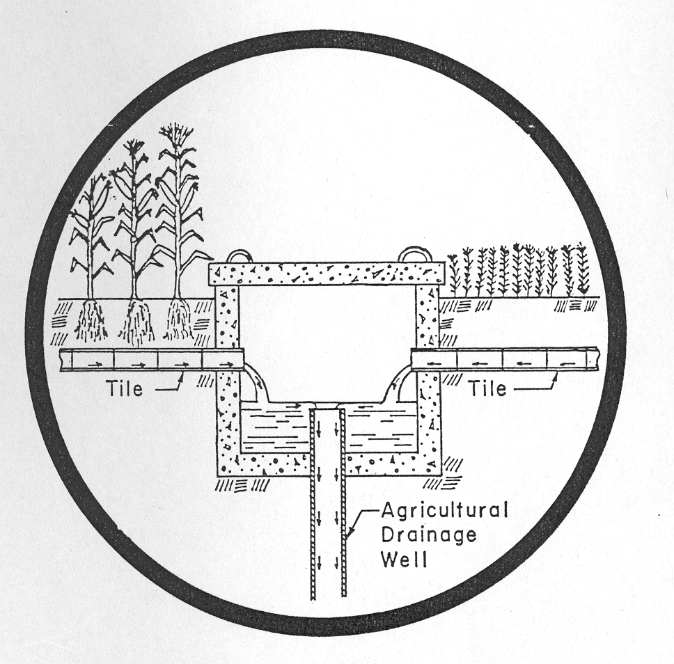State Audit: DNR Not Complying With Law To Buy Property Rights ... on gas well diagram schematic, water well wiring schematic, water well diagram 3d, water monitoring well diagram, oil well schematic, residential water filter system schematic, water well diagram setup, bop schematic, two well pump schematic, water wellhead diagram, well water system schematic, 2wire well pump schematic,