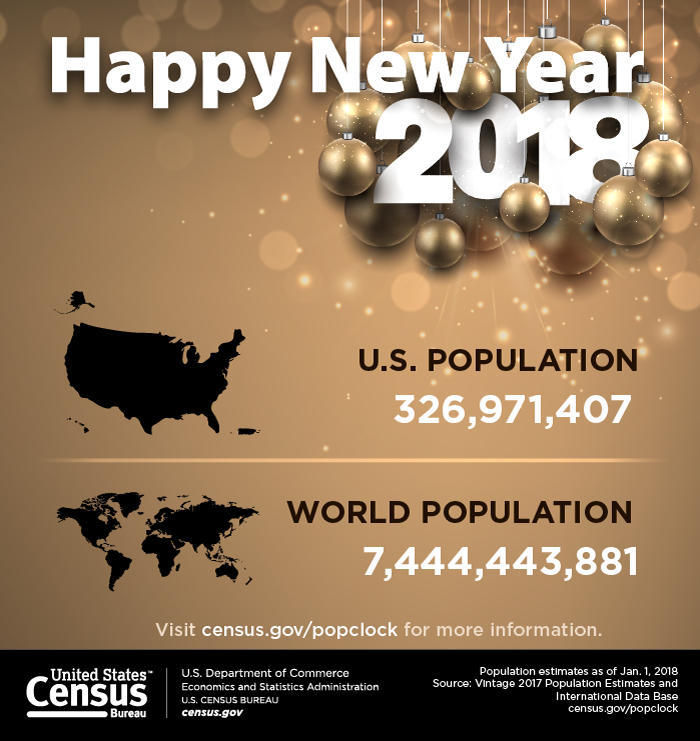 RFV Population Grows Despite All The People Leaving