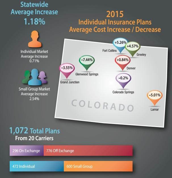 Valley Health Insurance Less Expensive Next Year On Average Aspen Cool Health Insurance Quotes Nj