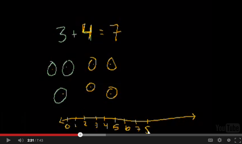 Screenshot of a Khan Academy lesson on addition. An Oakland charter school is relying on the YouTube lecture series to teach its students math.
