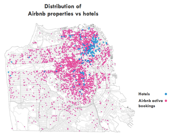 Airbnb distribution infographic