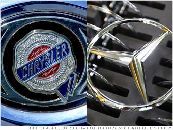 Daimler Chrysler Merger