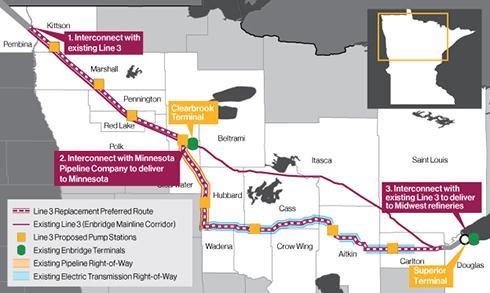 Enbridge Energy's Line 3 route