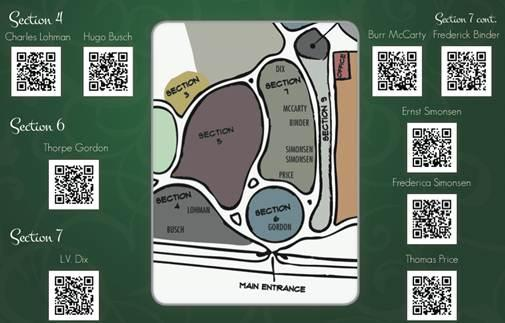 Brochures for a self-guided tour at the cemetery contain QR codes such as these.