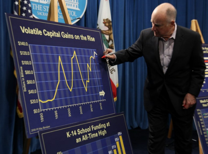 California Gov. Jerry Brown presents his May revision to the state budget, detailing a plan to place the bulk of an $8.8 billion surplus into rainy-day reserves and one-time investments.