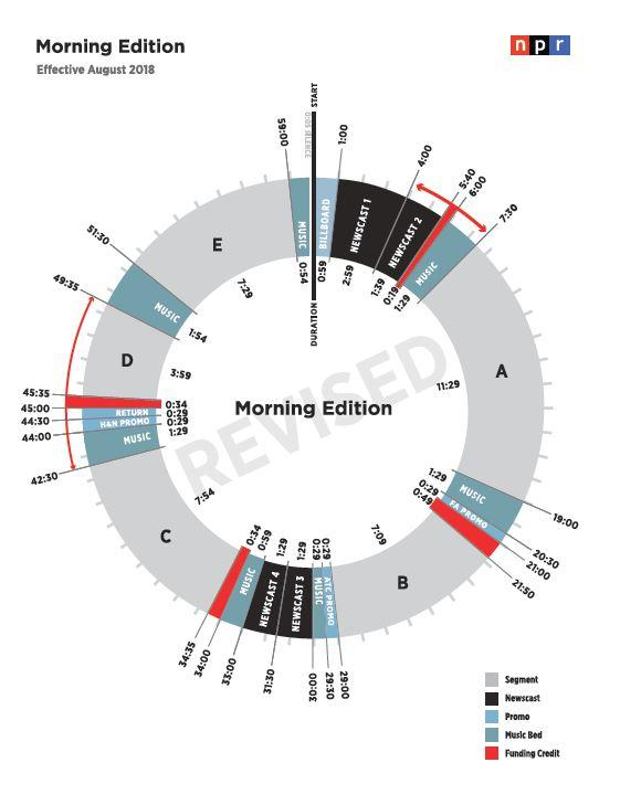 New Morning Edition Clock effective 8-13-18