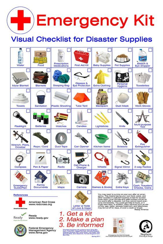 What Should Be In Your Emergency Kit