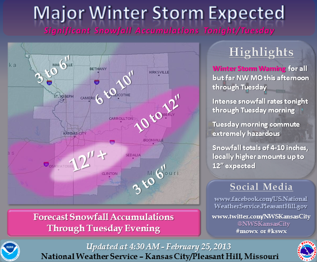 The latest snowfall updates from the National Weather Service.