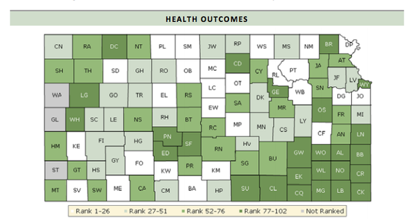 A map showing the distribution of 2013 health outcomes. Counties in white rank highest in heath outcomes and hose in dark green rank the lowest.