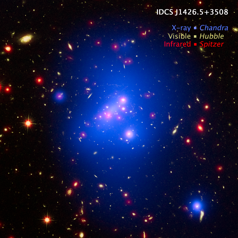 This composite image taken from several space telescopes combines x-ray, visible and infrared data of galaxy cluster IDCS J1426.5+3508. There are an estimated 1,000 galaxies in the cluster.