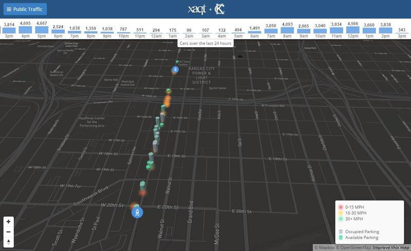 A website captures Smart City data for downtown in real time.
