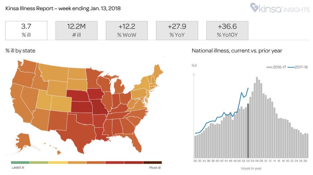 App Data: Missouri Is Most Flu-Ridden State With Kansas A Close Second