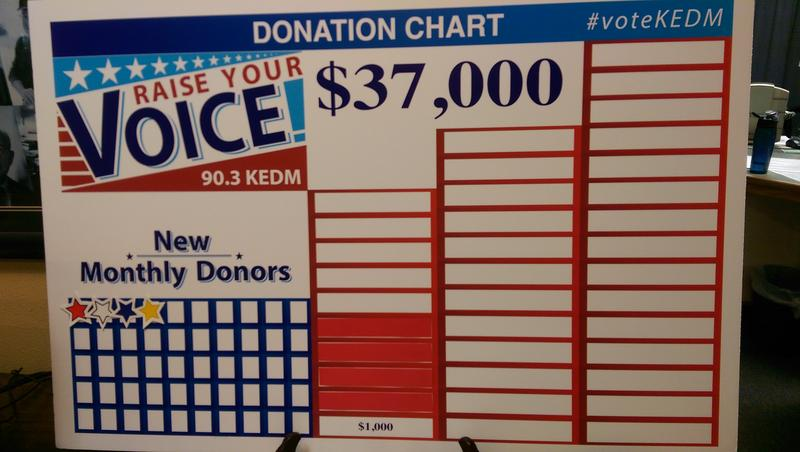 Making great progress -- let's fill up this board with donations!