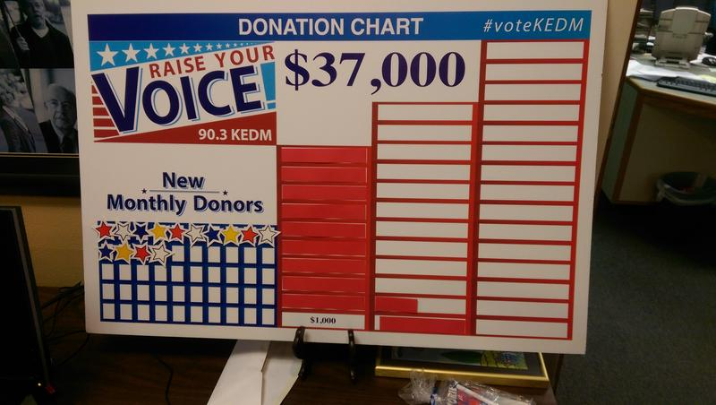 Keep those donations coming! We're ready for you to Raise Your Voice!