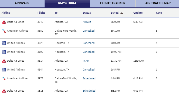 Flooding has stopped air traffic using Houston airports.