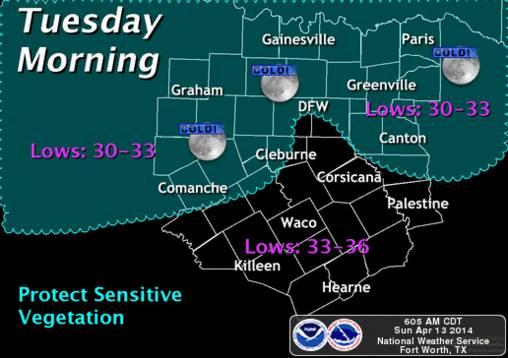 Monday night's going to be very cold across North Texas.
