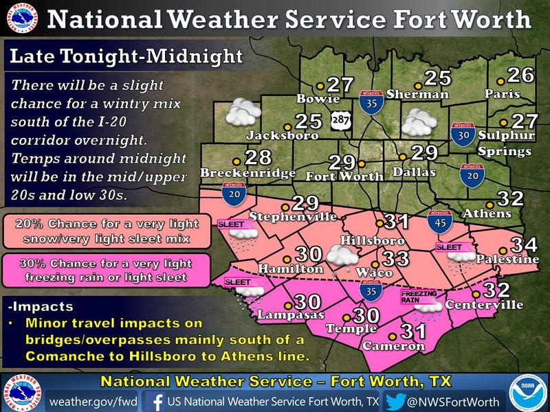 The National Weather Service forecast calls for a wintry mix south of Dallas-Fort Worth starting tonight.