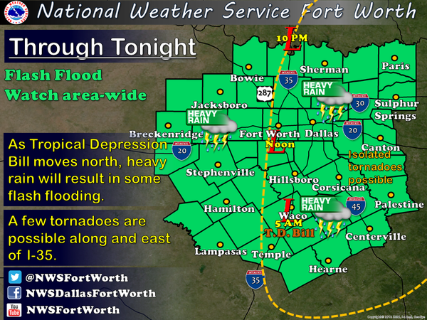 Forecast of rainfall and flooding through Wednesday night in North and Central Texas.