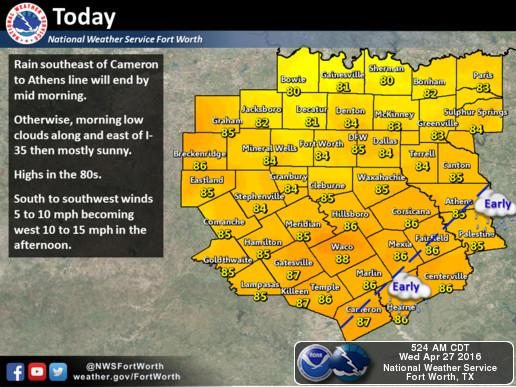 The weather for Wednesday, following Tuesday night's storms.