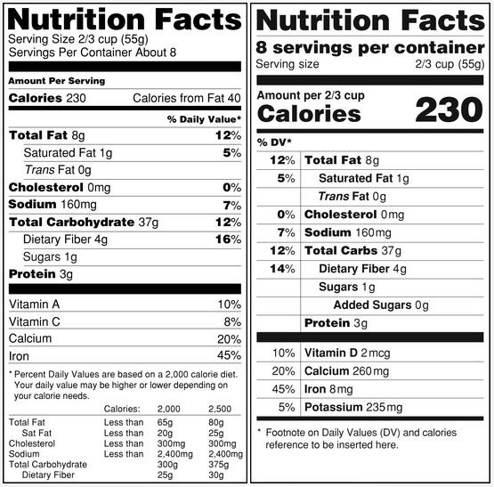 Old and new versions of the nutrition facts label