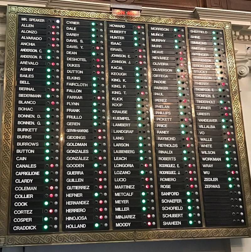 The Texas House voted 93-54 along party lines after 16 hours of debate.