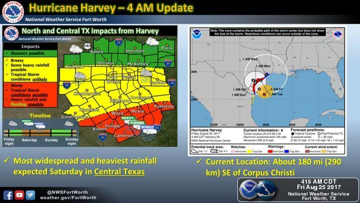 North Texas will likely see rain this weekend from Hurricane Harvey.