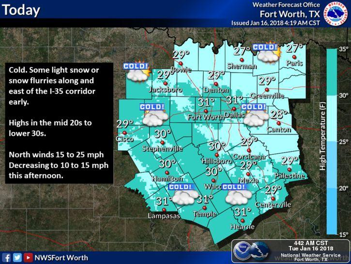 Highs across the Metroplex are not expected to climb above freezing Tuesday, but winds should die down