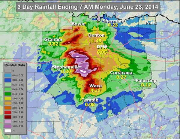 Areas to the west and south of Dallas-Fort Worth have received the most rain over the past few days.
