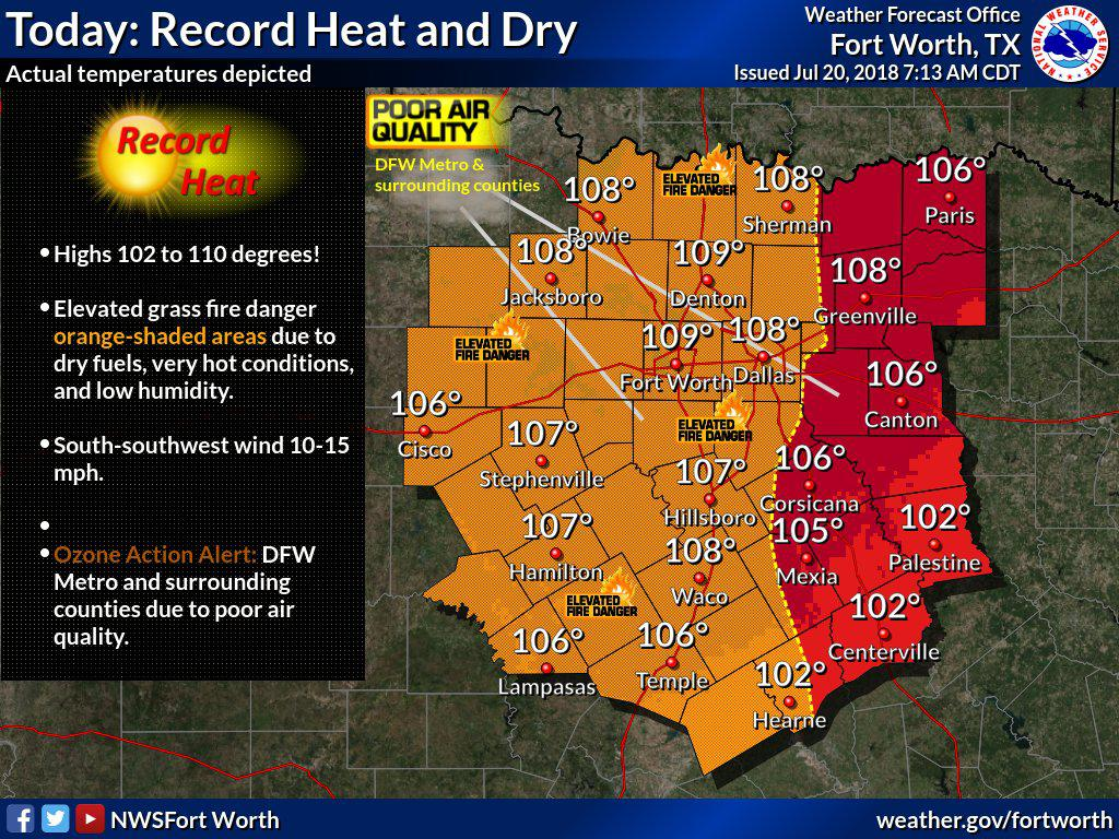 108 It Was The Hottest July 19th Ever In North Texas And The