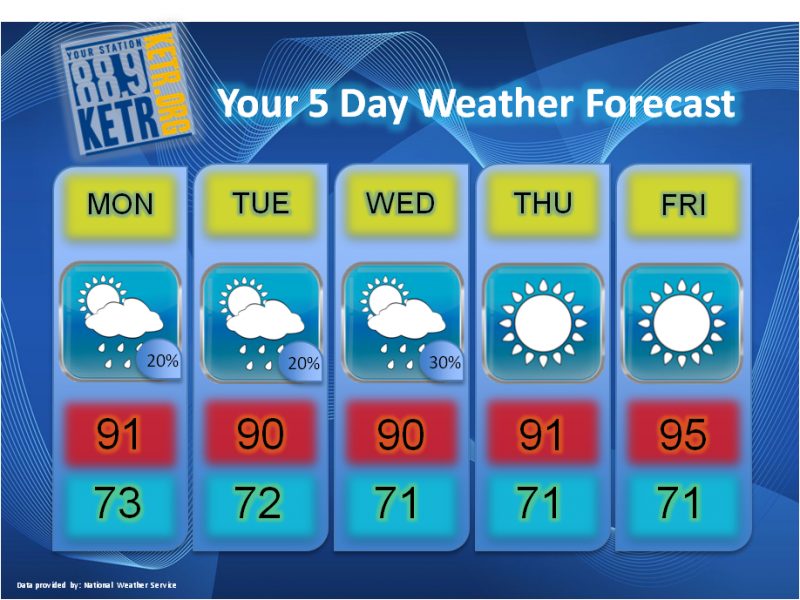 Your Weekly Weather Forecast for Monday, June 18th