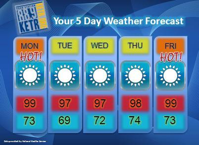 Your Weekly Weather Forecast for Monday, June 25th