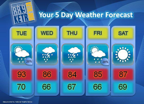 Your 5 Day Weather Forecast for Tuesday, June 5th