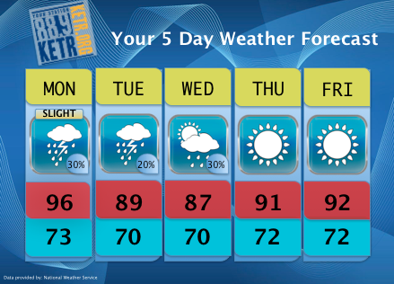 Your Weekly Weather Forecast for Monday, June 11th