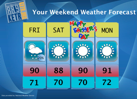 Your Weekend Weather Forecast for Friday, June 15th