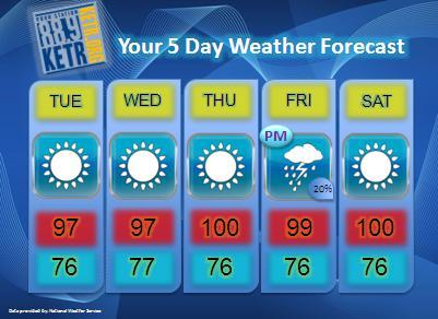 Your Weekly Weather forecast for Tuesday, July 24th