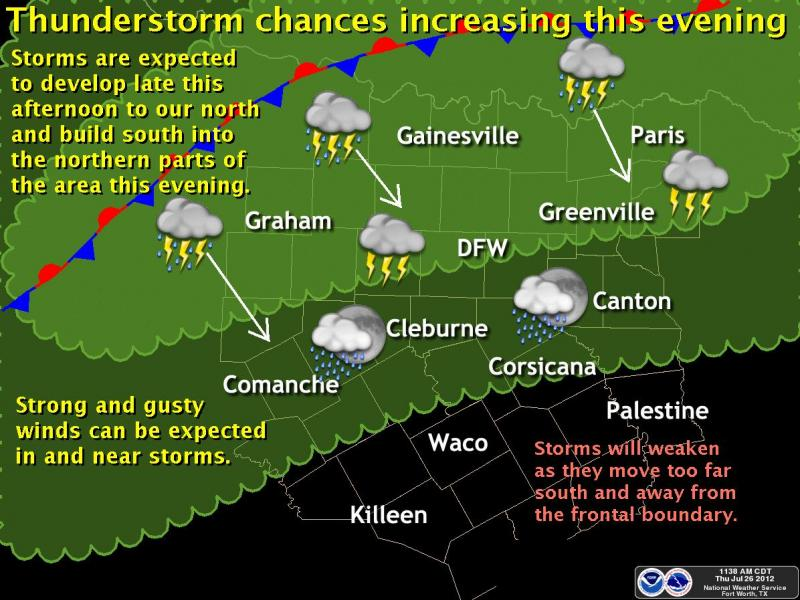 Graphicast for Thursday evening