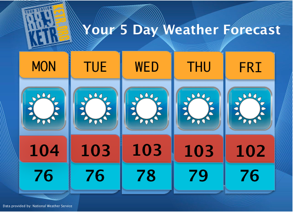 Your Weekly Weather Forecast for Monday, July 30th.