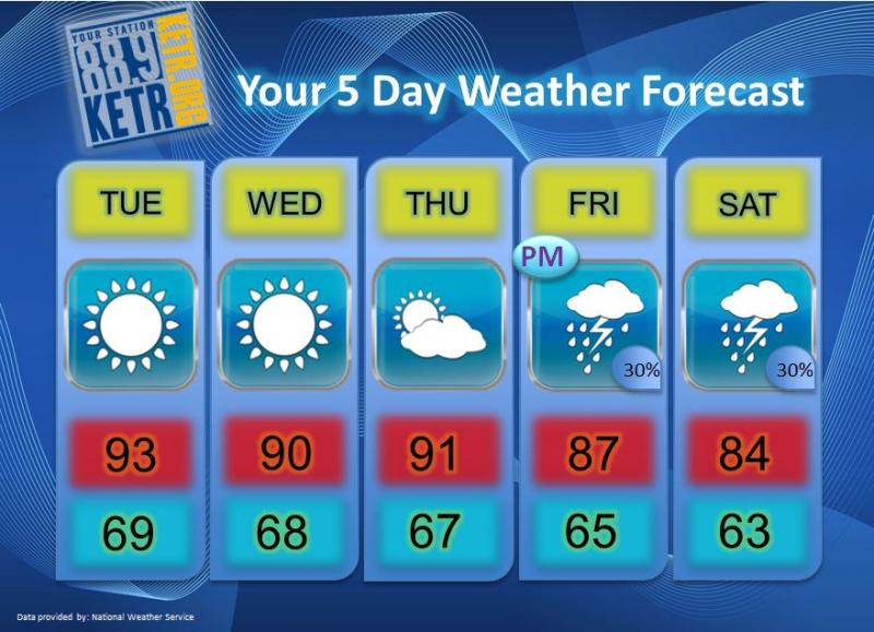 Your Weekly Weather Forecast for Tuesday, September 25th.