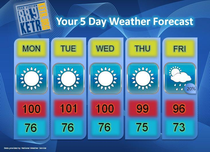Your Weekly Weather Forecast for Monday, September 3rd