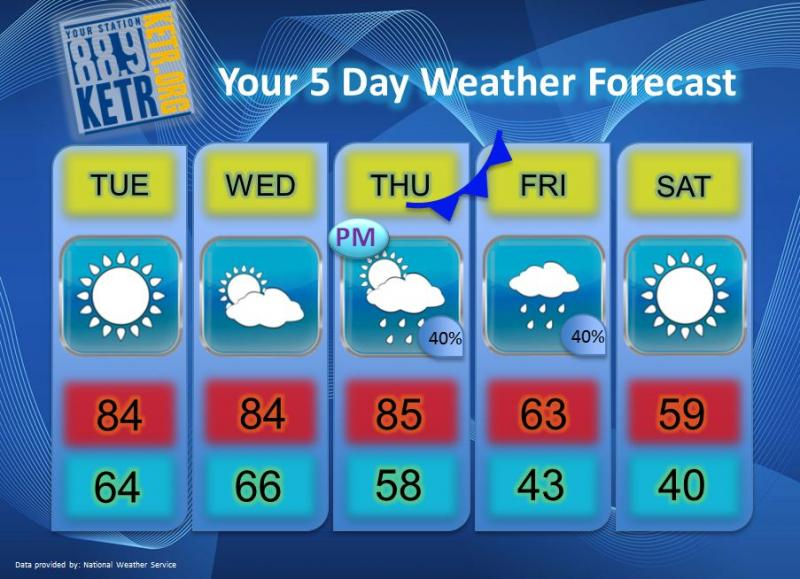 Your Weekly Weather Forecast for Tuesday, October 23rd